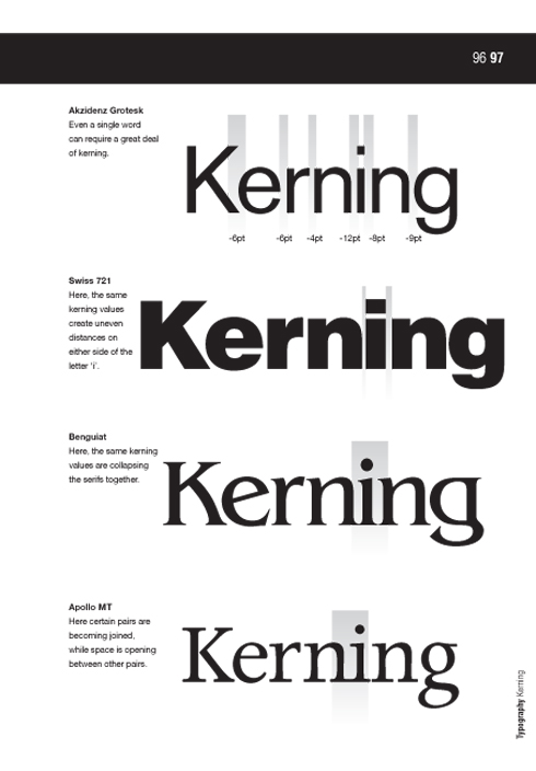 Kerning Basics Design 03 Typography